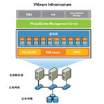 VMware Workstation 6 for Windows, ESD  WS 供 Windows 其他软件/VMware