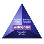 IBM WebSphere MQ (1CPU)